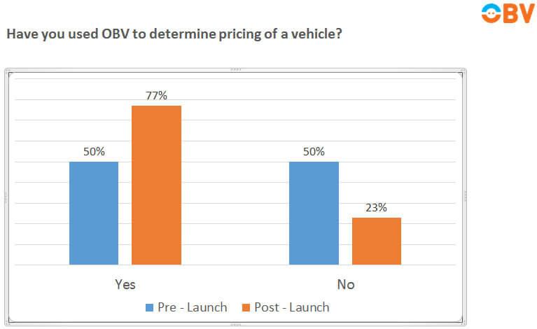 OBV graph 01