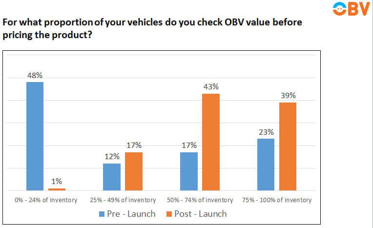OBV graph 03